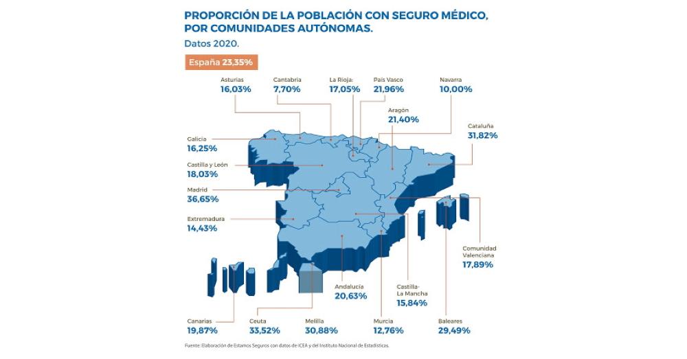 proporcion de la poblacion con seguro medico por comunidades autonomas